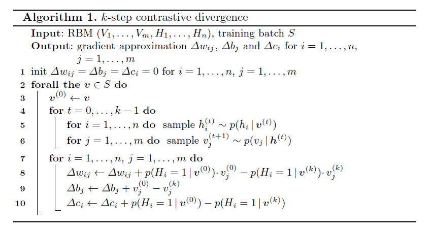 Contrastive Divergence(CD-k)(Fischer and Igel 2012)